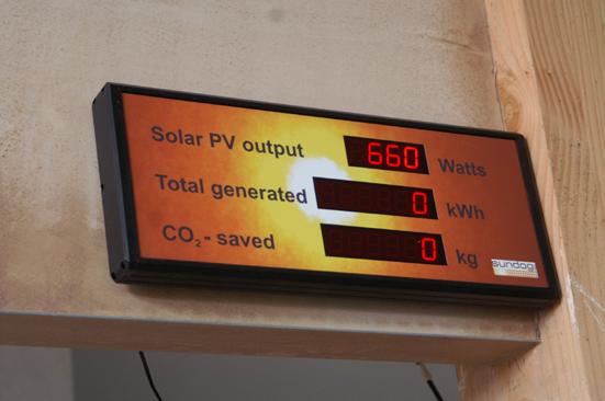 PV Panels - public display meter